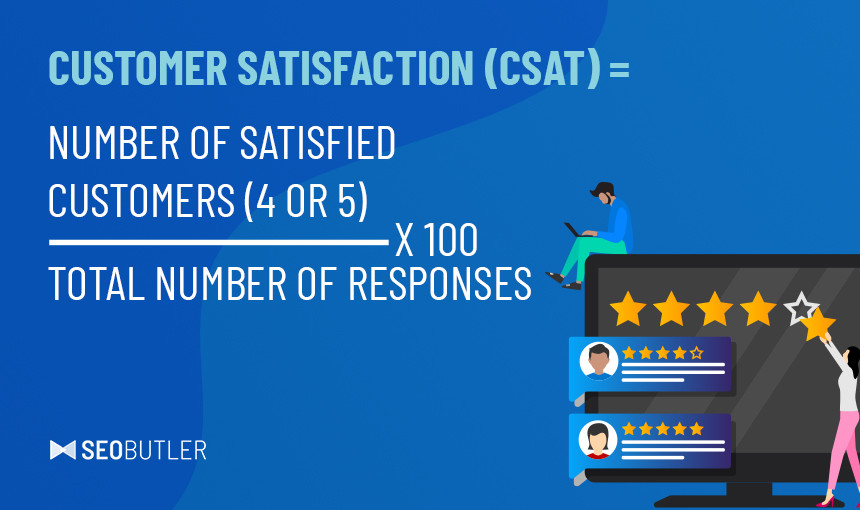 The ROI of Great Customer Service