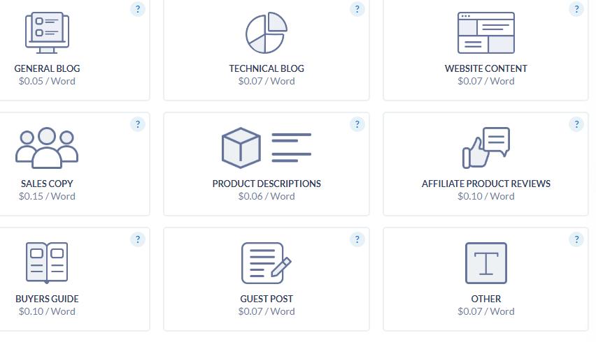 The SEOButler Content Mega Guide