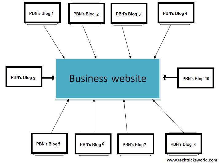 PBN Image