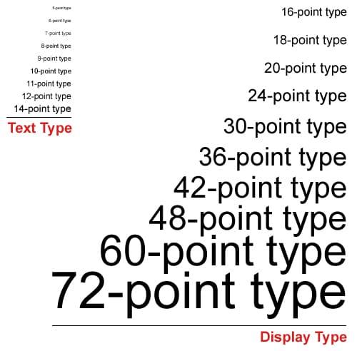 Font Size Chart